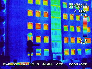 Thermografie für Qualitätskontrolle